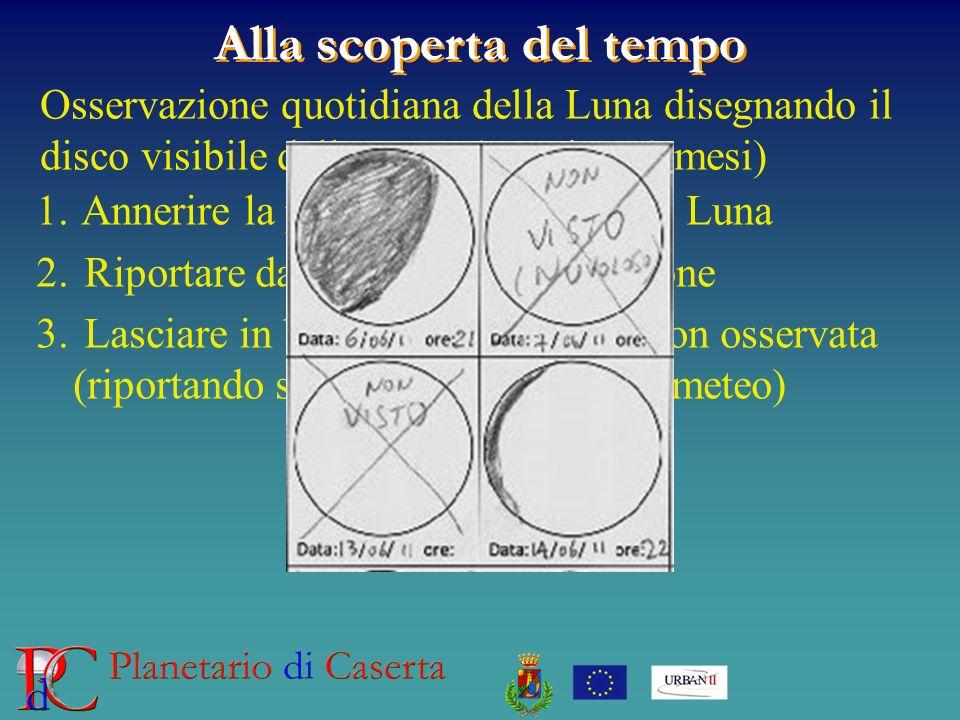 Alla scoperta del tempo Osservazione quotidiana della Luna disegnando il disco visibile della Luna (per circa 2 mesi) 1. Annerire la parte non visibil