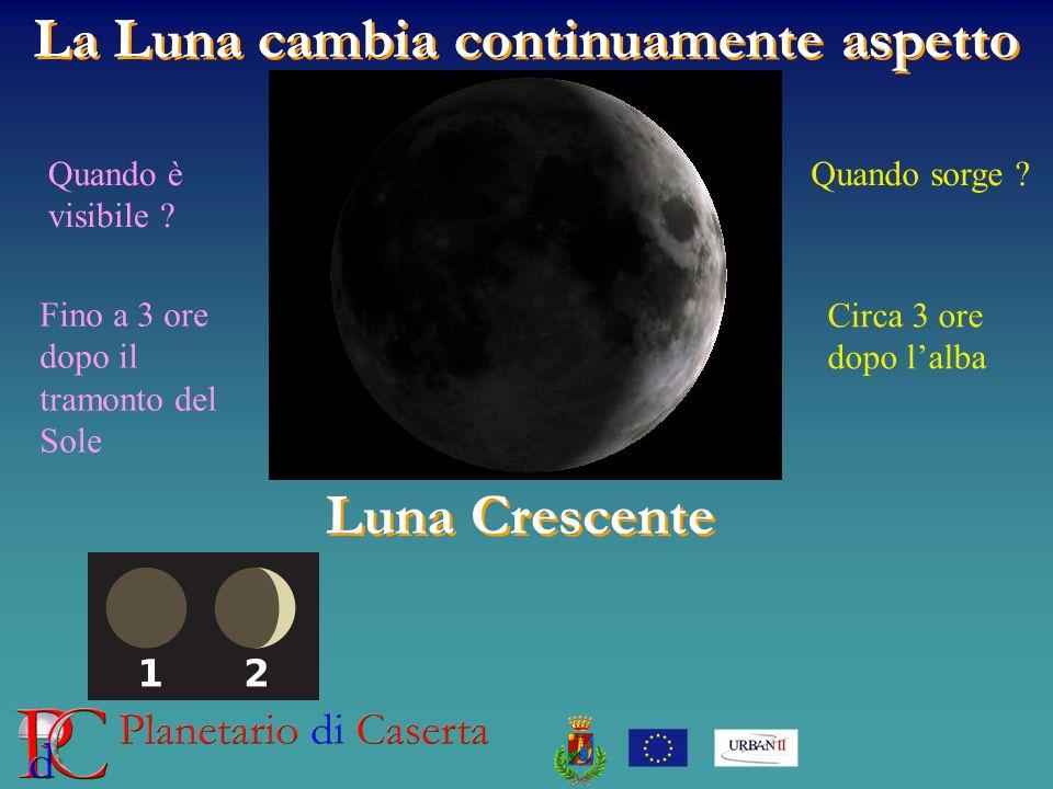 La Luna cambia continuamente aspetto Luna Crescente Quando è visibile ? Quando sorge ? Circa 3 ore dopo lalba Fino a 3 ore dopo il tramonto del Sole