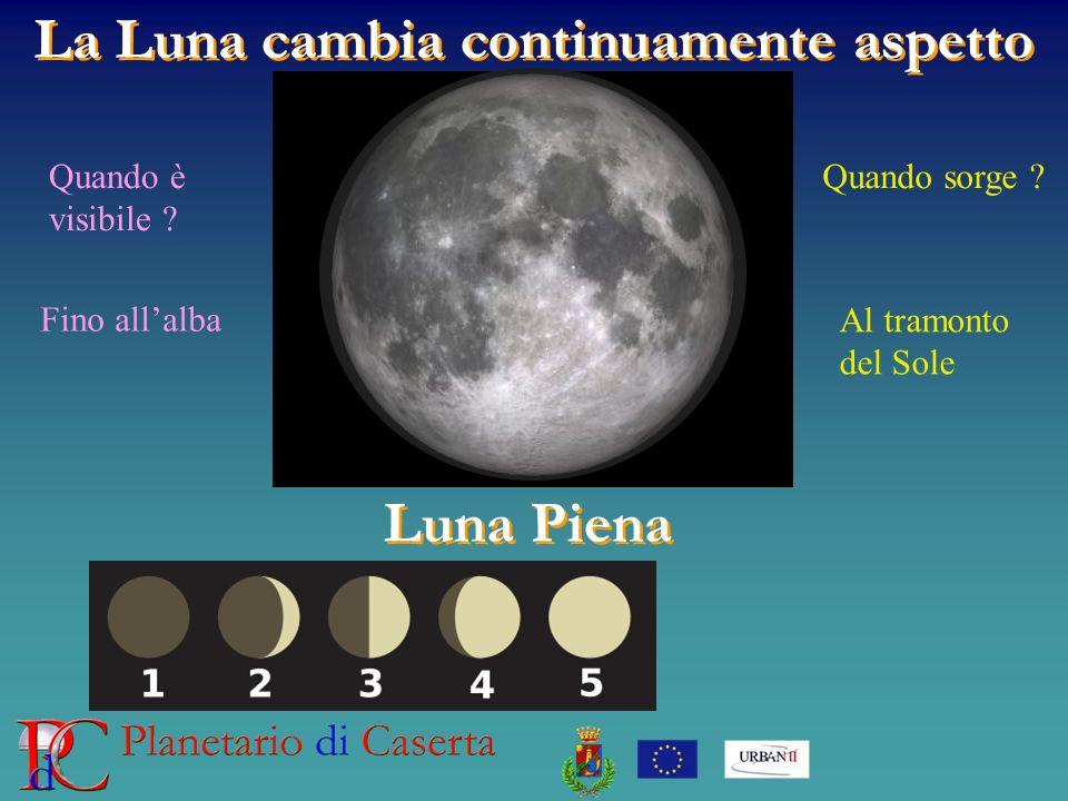 La Luna cambia continuamente aspetto Luna Piena Quando è visibile ? Quando sorge ? Al tramonto del Sole Fino allalba