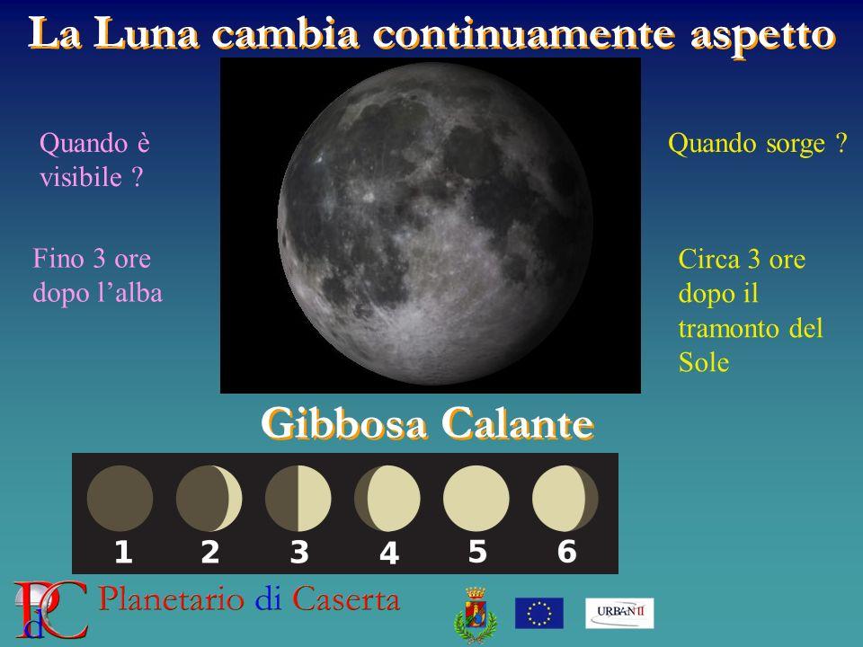 La Luna cambia continuamente aspetto Gibbosa Calante Quando è visibile ? Quando sorge ? Circa 3 ore dopo il tramonto del Sole Fino 3 ore dopo lalba