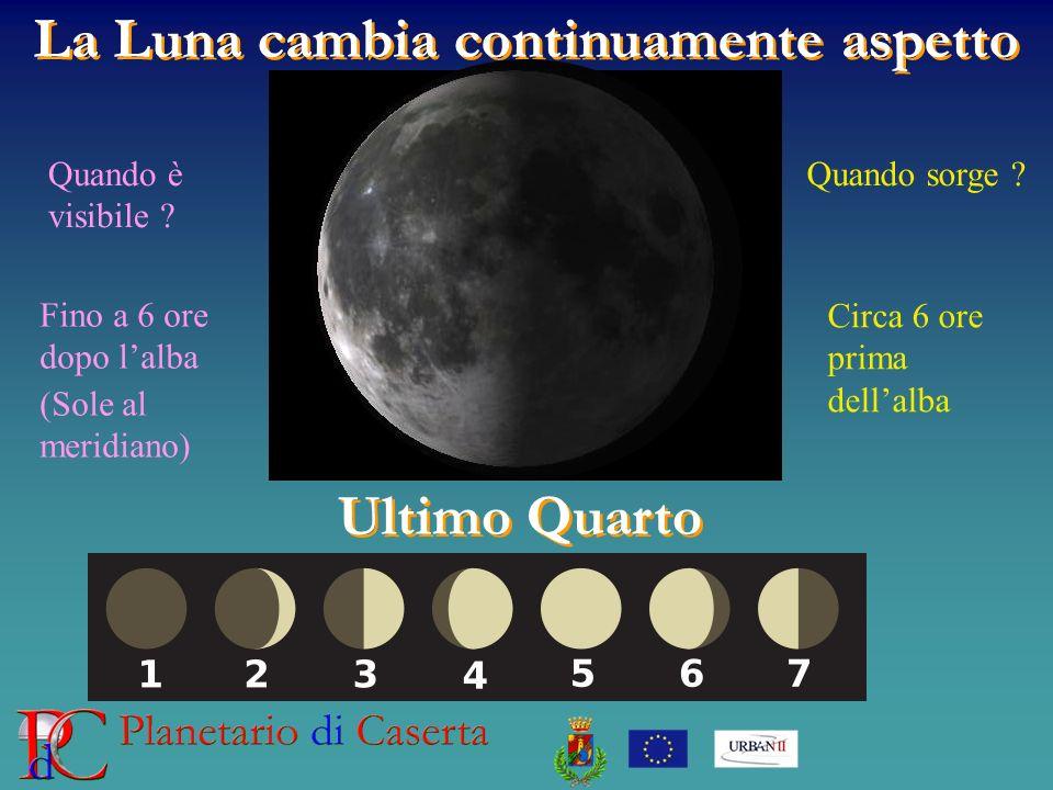 La Luna cambia continuamente aspetto Ultimo Quarto Quando è visibile ? Quando sorge ? Circa 6 ore prima dellalba Fino a 6 ore dopo lalba (Sole al meri