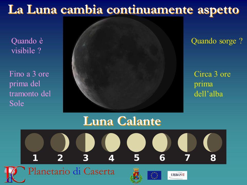 La Luna cambia continuamente aspetto Luna Calante Quando è visibile ? Quando sorge ? Circa 3 ore prima dellalba Fino a 3 ore prima del tramonto del So