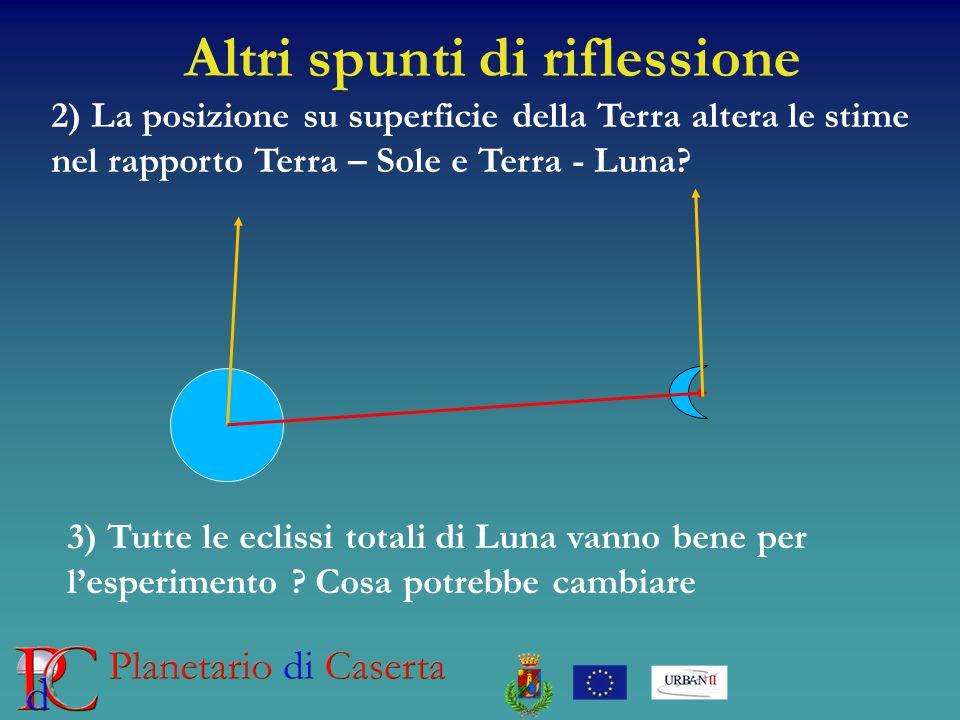 Altri spunti di riflessione 3) Tutte le eclissi totali di Luna vanno bene per lesperimento .