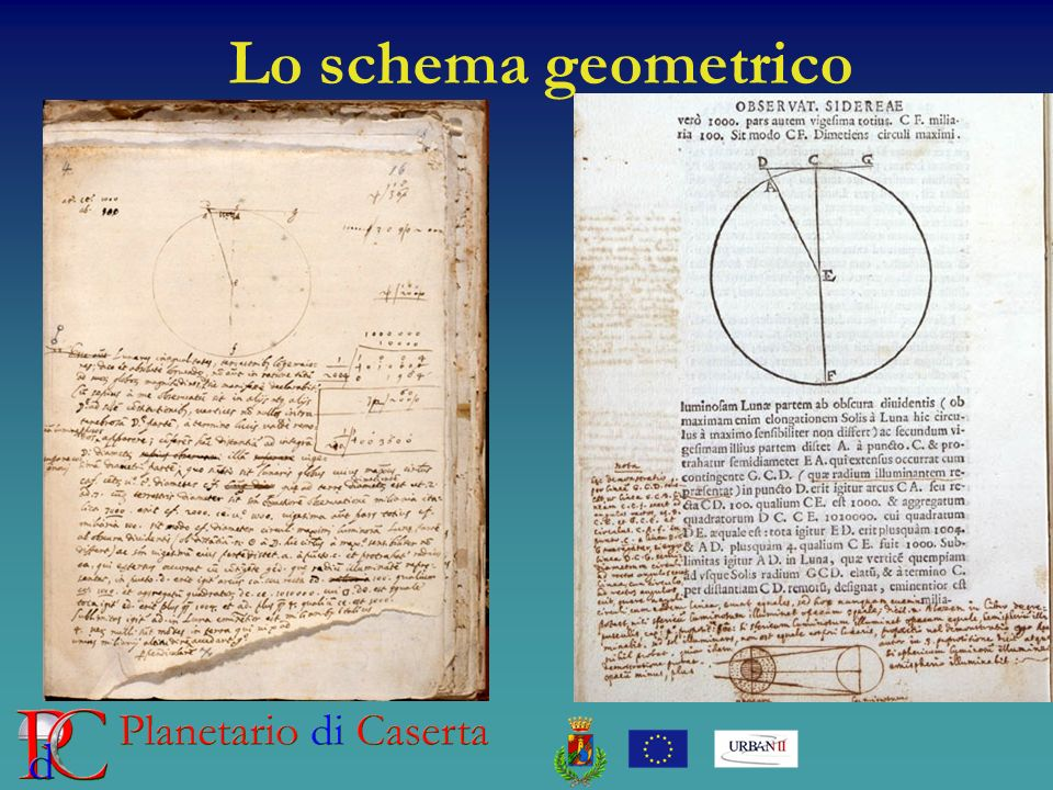 Lo schema geometrico