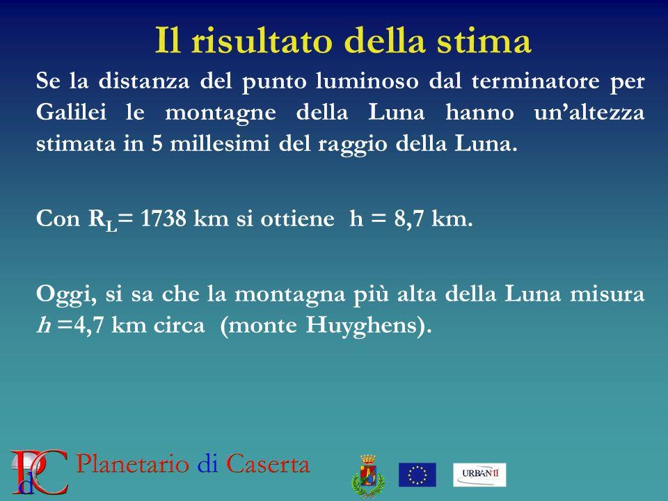Il risultato della stima Se la distanza del punto luminoso dal terminatore per Galilei le montagne della Luna hanno unaltezza stimata in 5 millesimi del raggio della Luna.