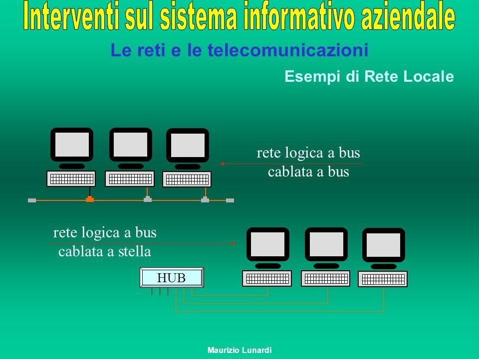 Le reti e le telecomunicazioni HUB rete logica a bus cablata a bus rete logica a bus cablata a stella Esempi di Rete Locale Maurizio Lunardi