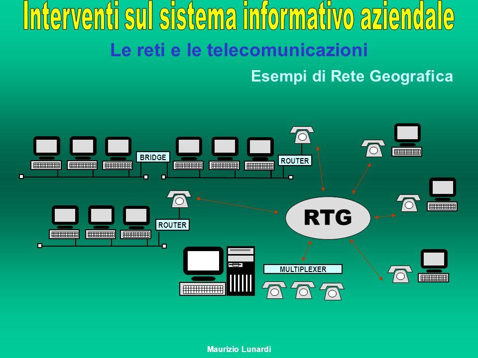 Le reti e le telecomunicazioni Esempi di Rete Geografica BRIDGEROUTER RTG MULTIPLEXER Maurizio Lunardi