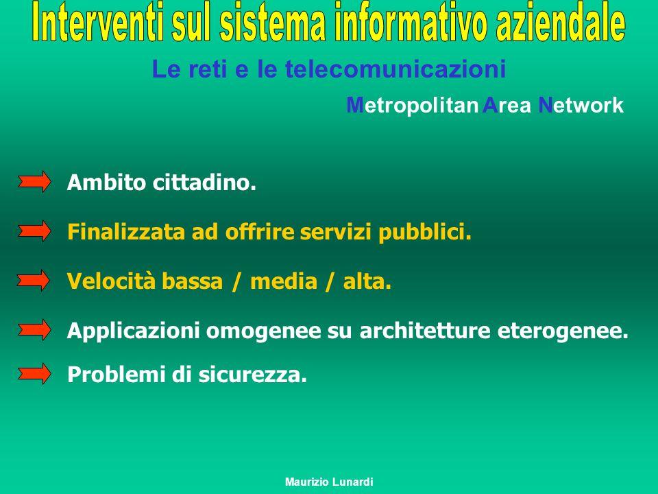 Le reti e le telecomunicazioni Metropolitan Area Network Ambito cittadino. Finalizzata ad offrire servizi pubblici. Velocità bassa / media / alta. App