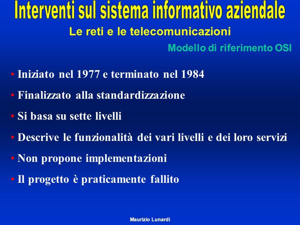 Le reti e le telecomunicazioni Modello di riferimento OSI Iniziato nel 1977 e terminato nel 1984 Finalizzato alla standardizzazione Si basa su sette l