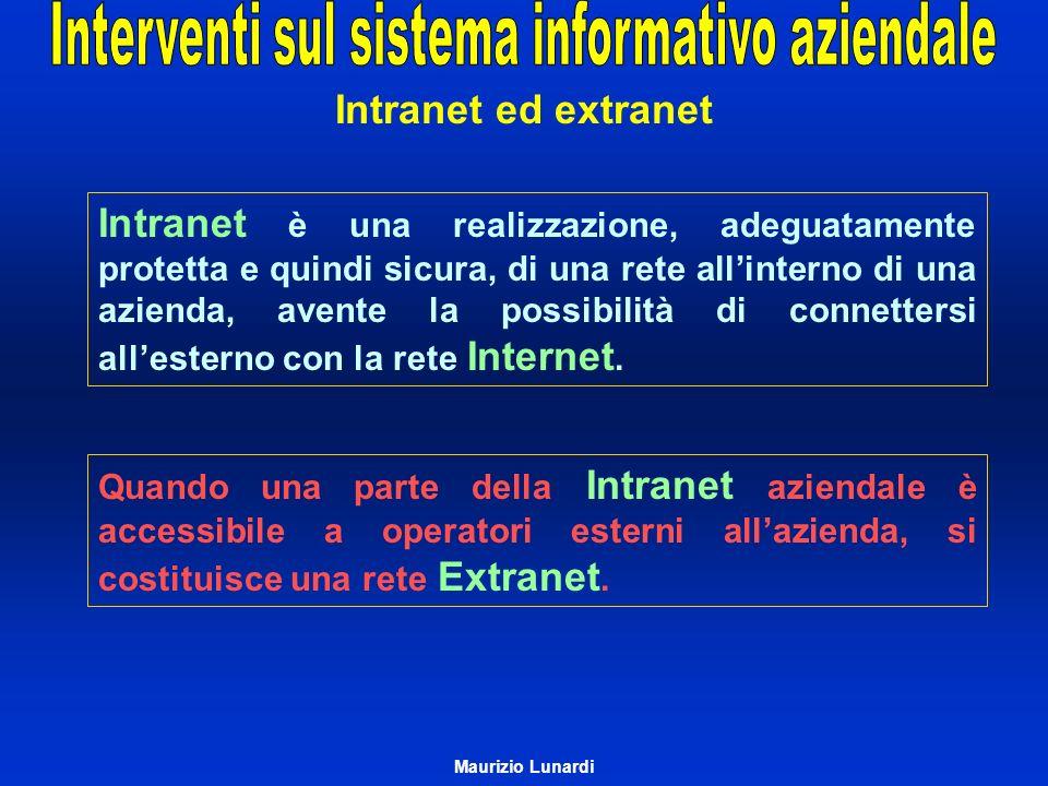 Le reti e le telecomunicazioni Wide Area Network Ambito nazionale o mondiale.