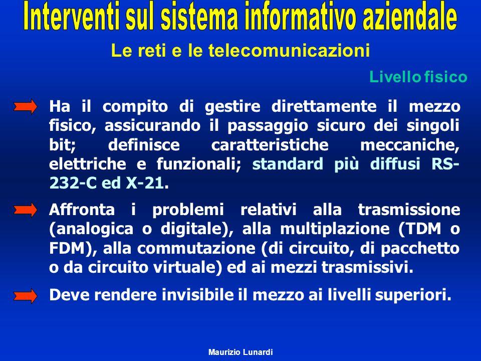 Le reti e le telecomunicazioni Livello fisico Ha il compito di gestire direttamente il mezzo fisico, assicurando il passaggio sicuro dei singoli bit;