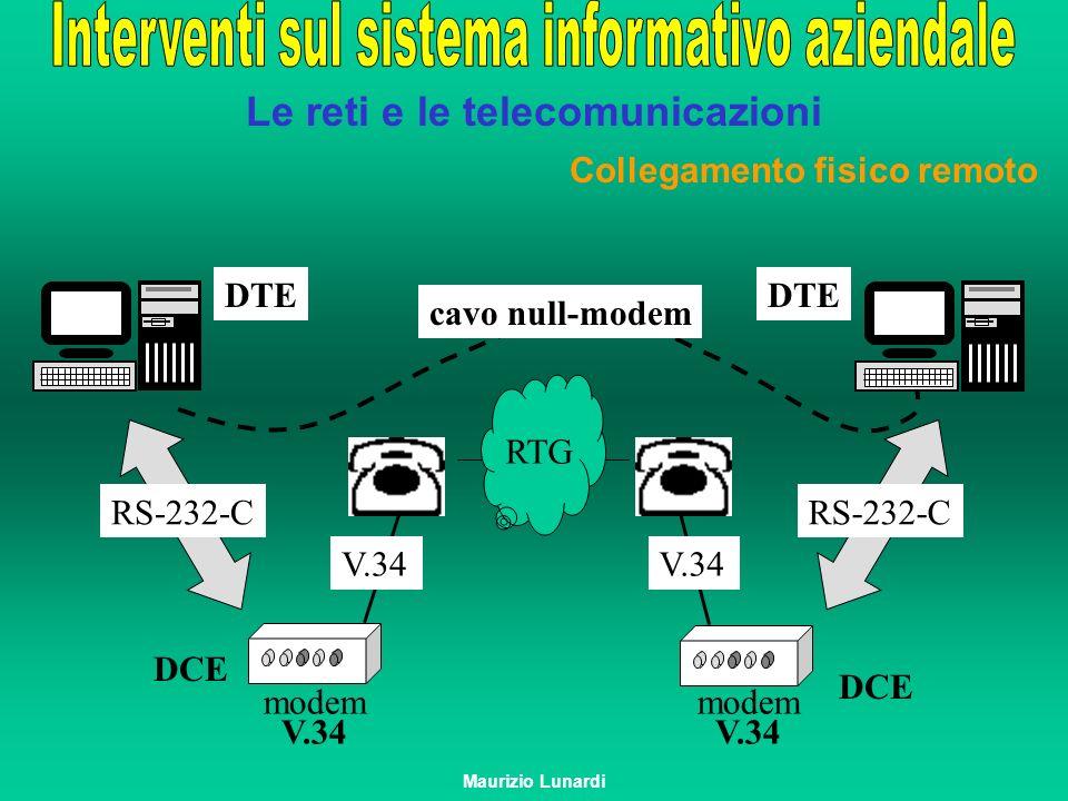 Le reti e le telecomunicazioni Collegamento fisico remoto modem V.34 modem V.34 RS-232-C V.34 RTG DTE DCE DTE cavo null-modem Maurizio Lunardi