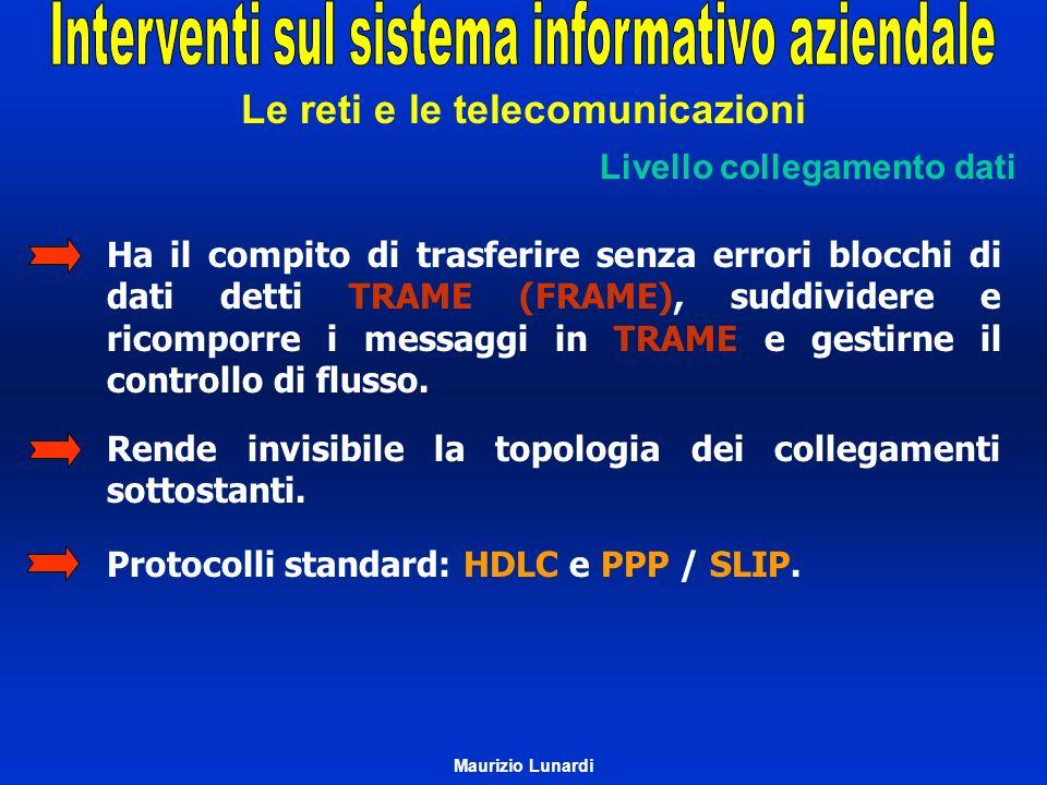 Le reti e le telecomunicazioni Livello collegamento dati Ha il compito di trasferire senza errori blocchi di dati detti TRAME (FRAME), suddividere e r