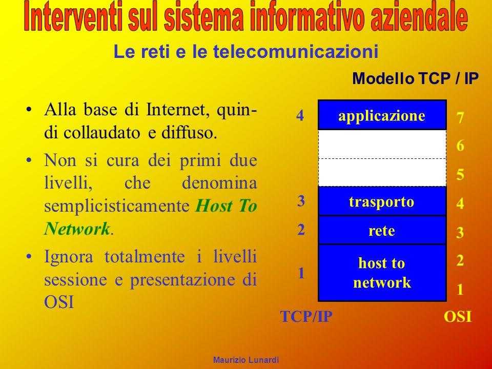 Le reti e le telecomunicazioni Modello TCP / IP Alla base di Internet, quin- di collaudato e diffuso. Non si cura dei primi due livelli, che denomina