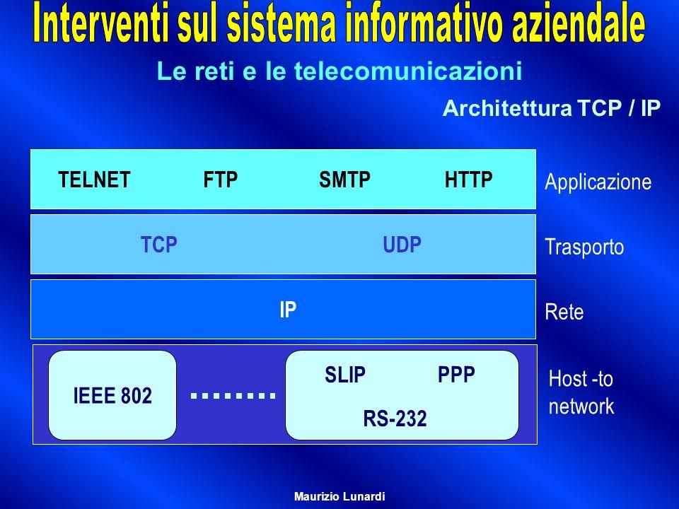 Le reti e le telecomunicazioni Architettura TCP / IP TELNETFTPSMTPHTTP Applicazione TCPUDP Trasporto IP Rete Host -to network PPP SLIP RS-232 IEEE 802