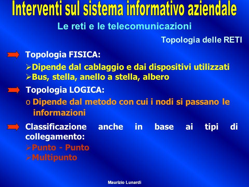 Le reti e le telecomunicazioni Topologia delle RETI Topologia FISICA: Topologia LOGICA: Dipende dal cablaggio e dai dispositivi utilizzati Bus, stella