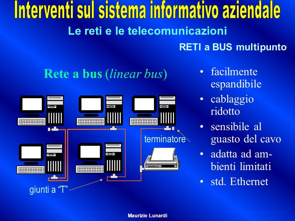 Le reti e le telecomunicazioni RETI a BUS multipunto giunti a T terminatore Rete a bus (linear bus) facilmente espandibile cablaggio ridotto sensibile