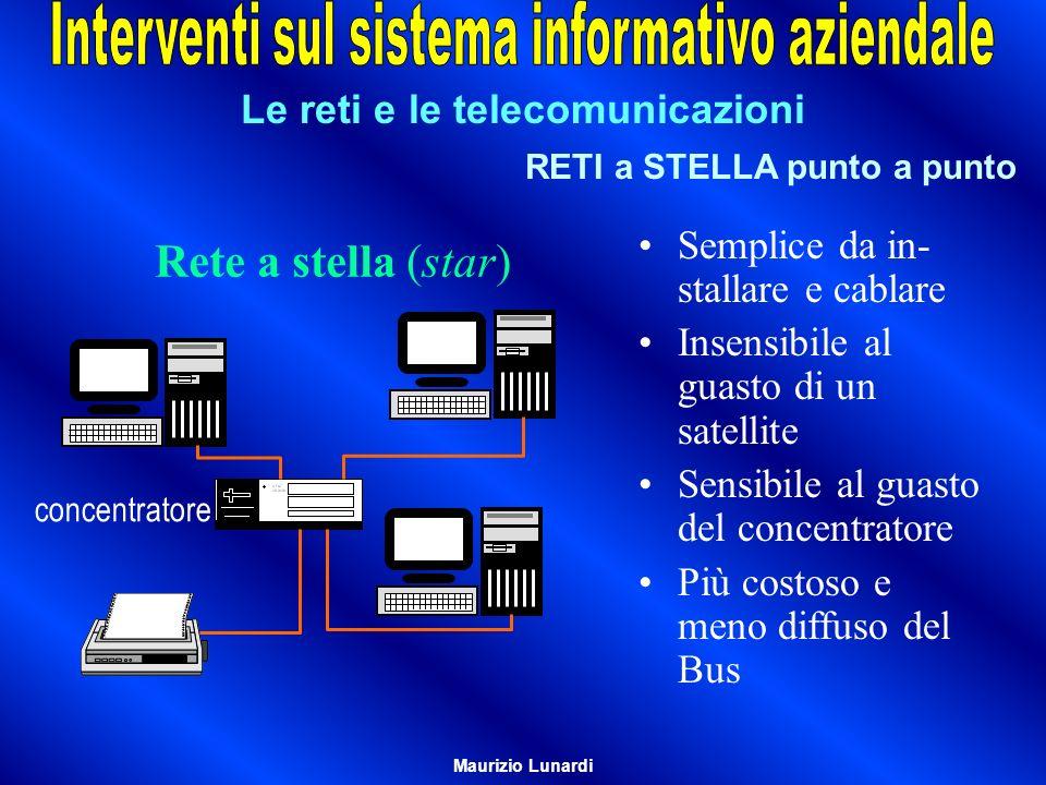 Le reti e le telecomunicazioni RETI a STELLA punto a punto Rete a stella (star) Semplice da in- stallare e cablare Insensibile al guasto di un satelli
