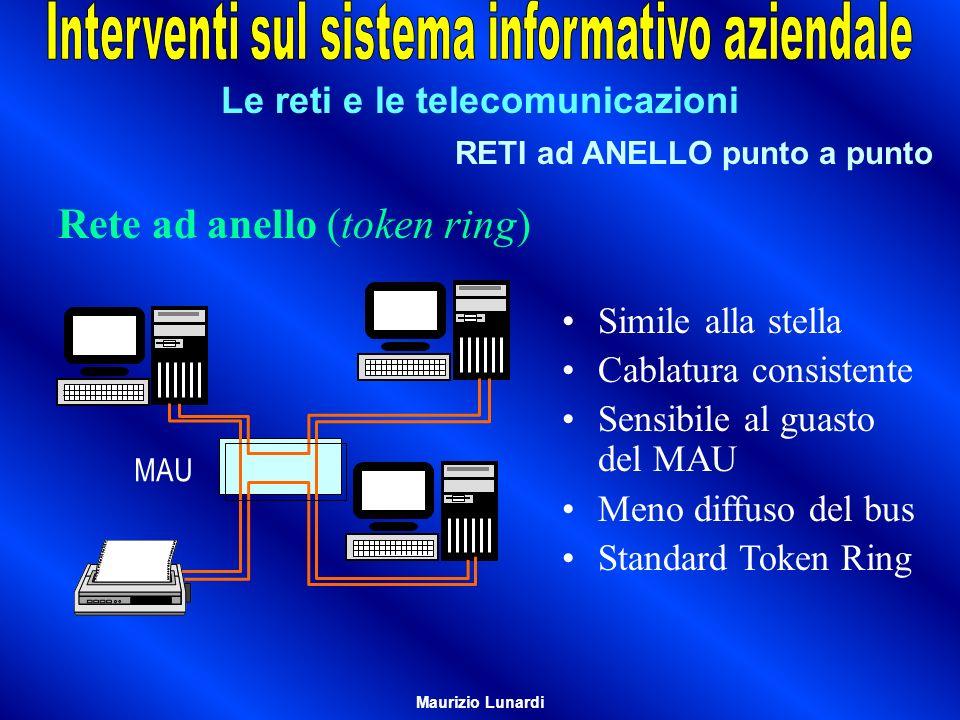 Le reti e le telecomunicazioni RETI ad ANELLO punto a punto MAU Rete ad anello (token ring) Simile alla stella Cablatura consistente Sensibile al guas