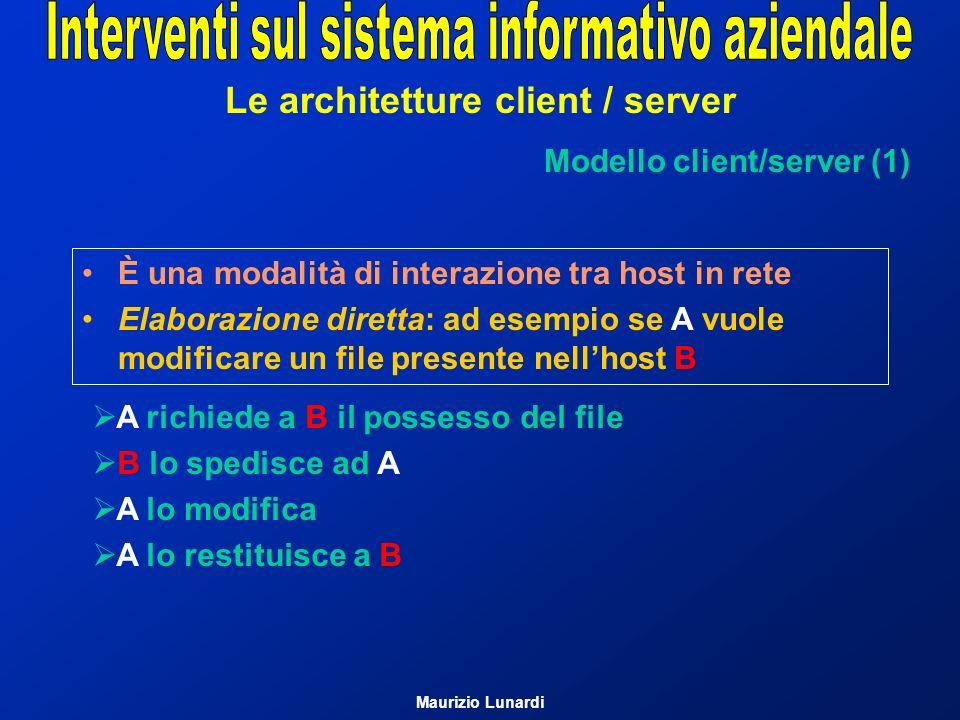 Le architetture client / server Modello client/server (1) È una modalità di interazione tra host in rete Elaborazione diretta: ad esempio se A vuole m