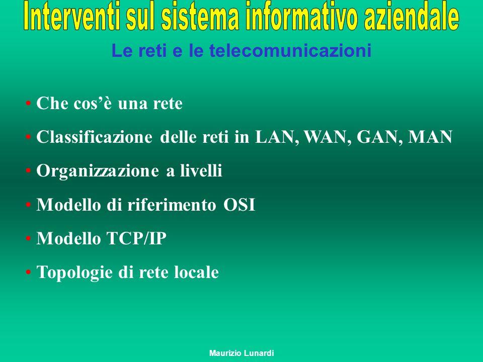 Le reti e le telecomunicazioni Che cosè una rete Classificazione delle reti in LAN, WAN, GAN, MAN Organizzazione a livelli Modello di riferimento OSI