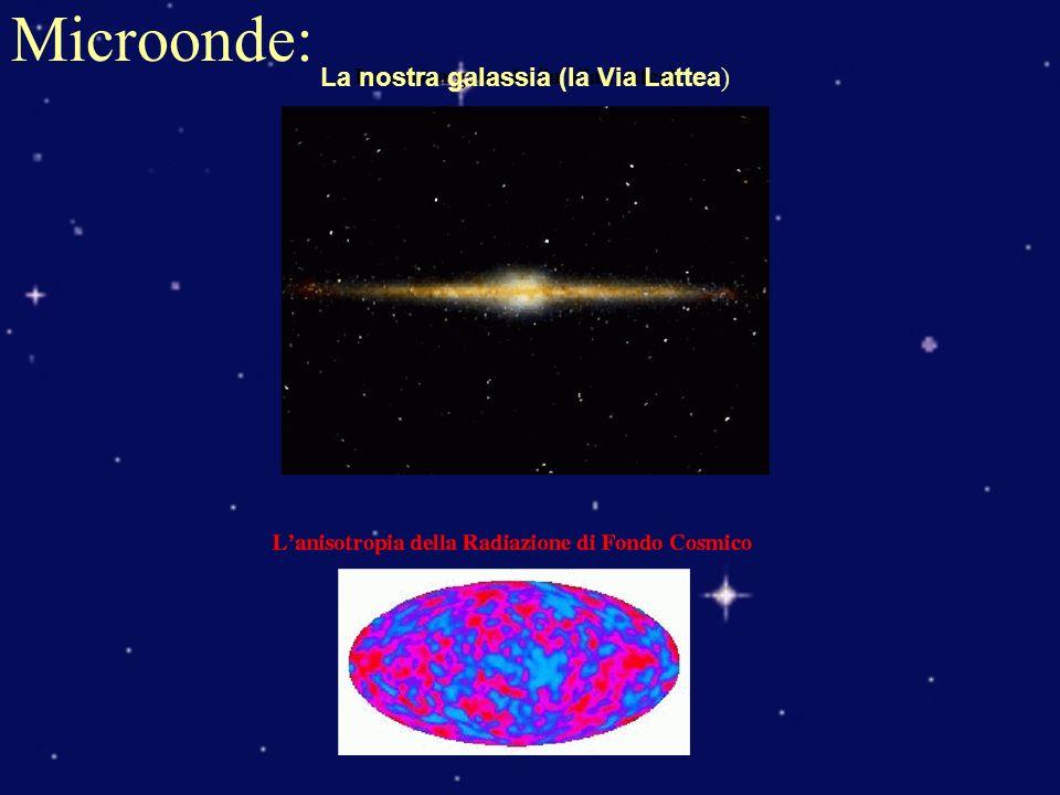 La nostra galassia (la Via Lattea ) Microonde: