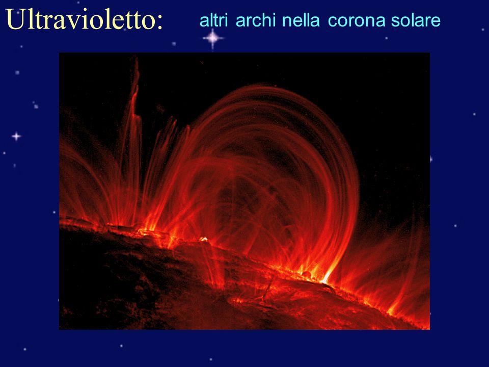 Ultravioletto: altri archi nella corona solare