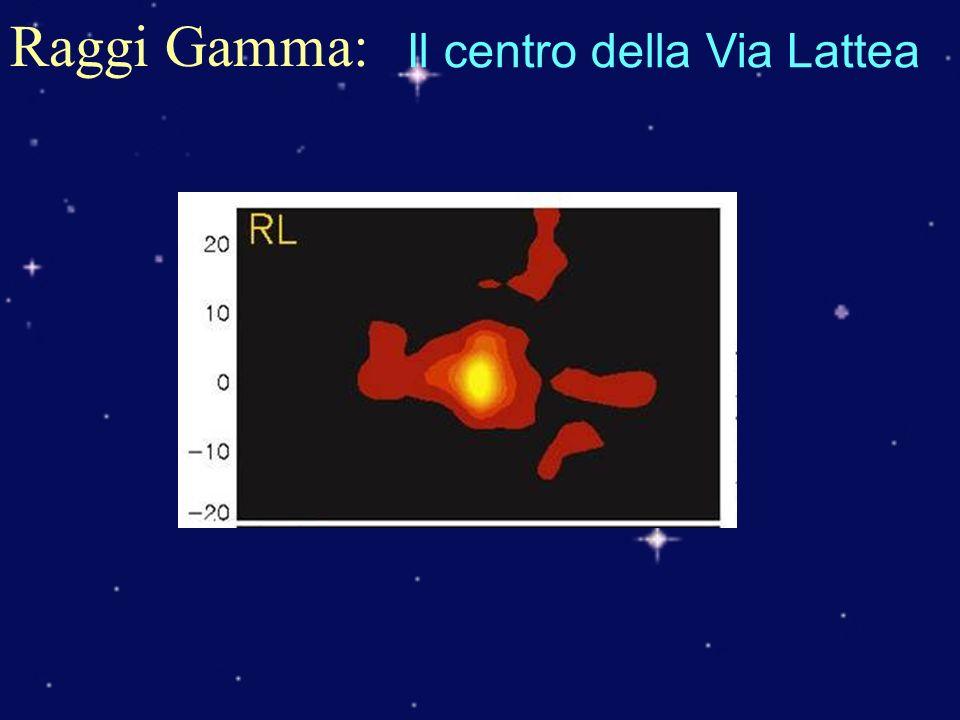 Raggi Gamma: Il centro della Via Lattea