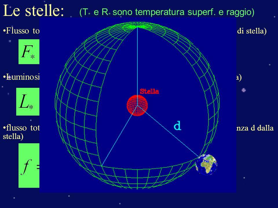 Le stelle: (T * e R * sono temperatura superf. e raggio) Flusso totale alla superficie della stella (potenza emessa da 1 m 2 di stella) Luminosità tot