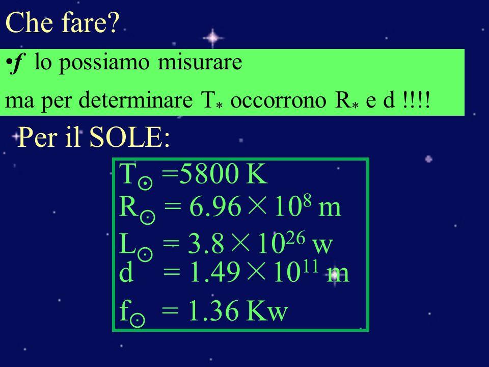 Che fare? f lo possiamo misurare ma per determinare T * occorrono R * e d !!!! Per il SOLE: T =5800 K R = 6.96×10 8 m L = 3.8×10 26 w d = 1.49×10 11 m