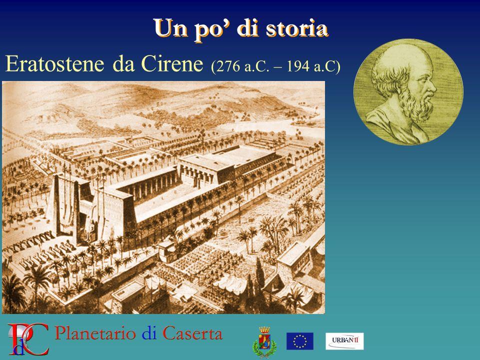 Un po di storia Eratostene da Cirene (276 a.C. – 194 a.C)