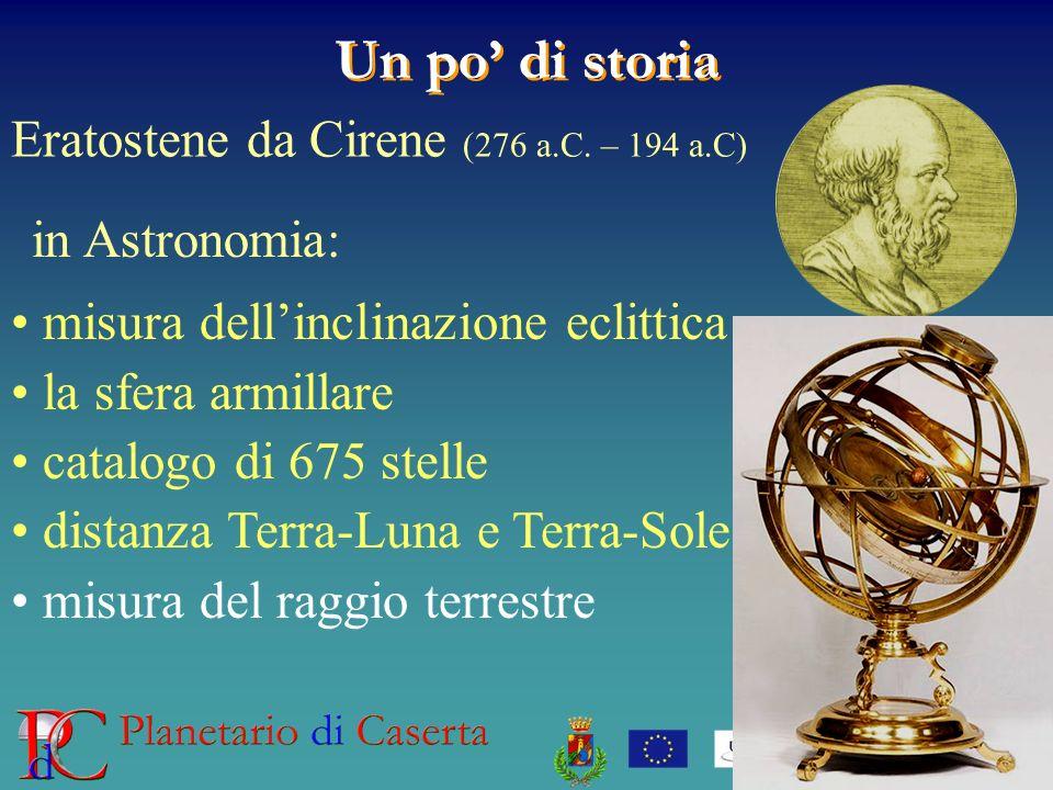 Un po di storia Eratostene da Cirene (276 a.C. – 194 a.C) in Astronomia: misura dellinclinazione eclittica la sfera armillare catalogo di 675 stelle d