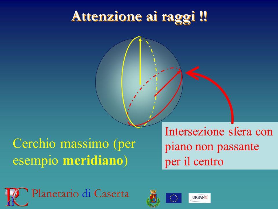 Attenzione ai raggi !! Intersezione sfera con piano non passante per il centro Cerchio massimo (per esempio meridiano)