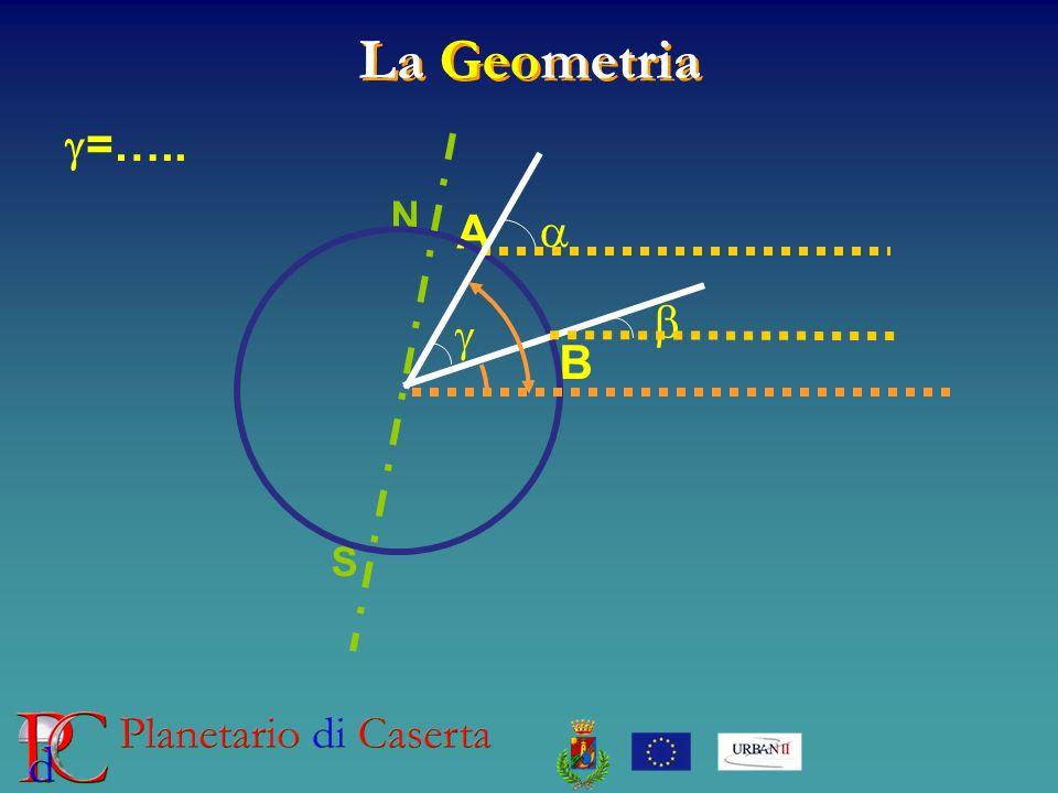 La Geometria B A N S =…..