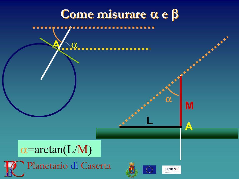 Come misurare e A A M L =arctan(L/M)
