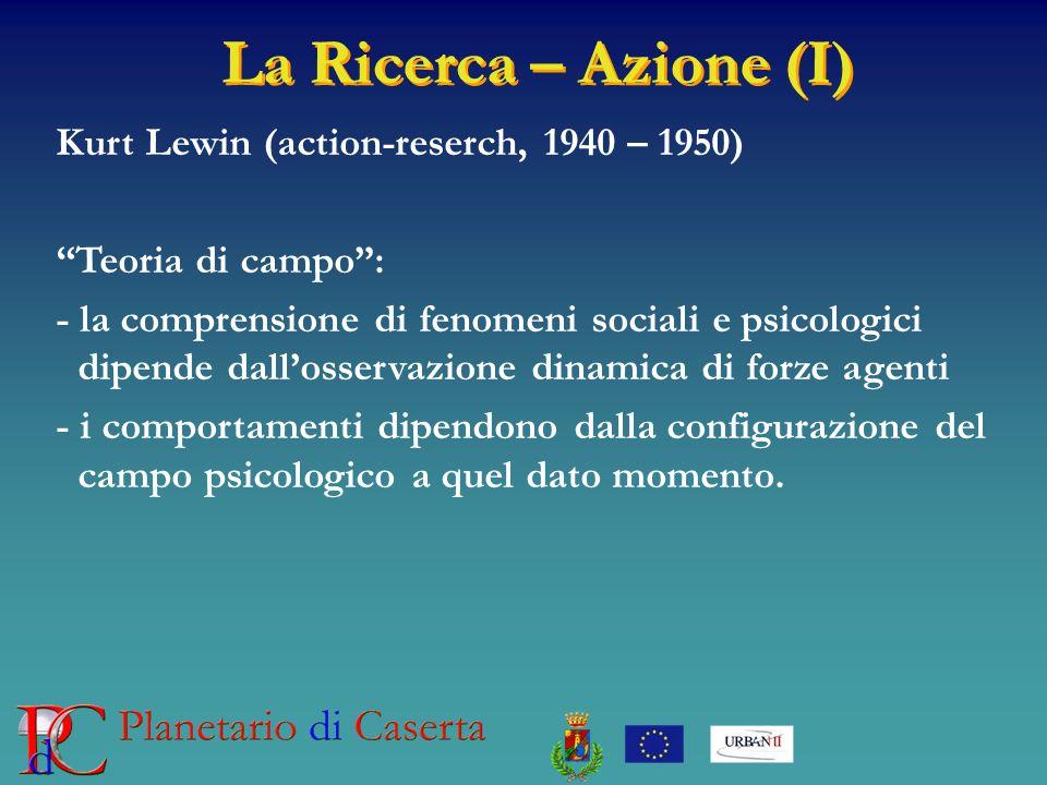 La Ricerca – Azione (I) Kurt Lewin (action-reserch, 1940 – 1950) Teoria di campo: - la comprensione di fenomeni sociali e psicologici dipende dallosse