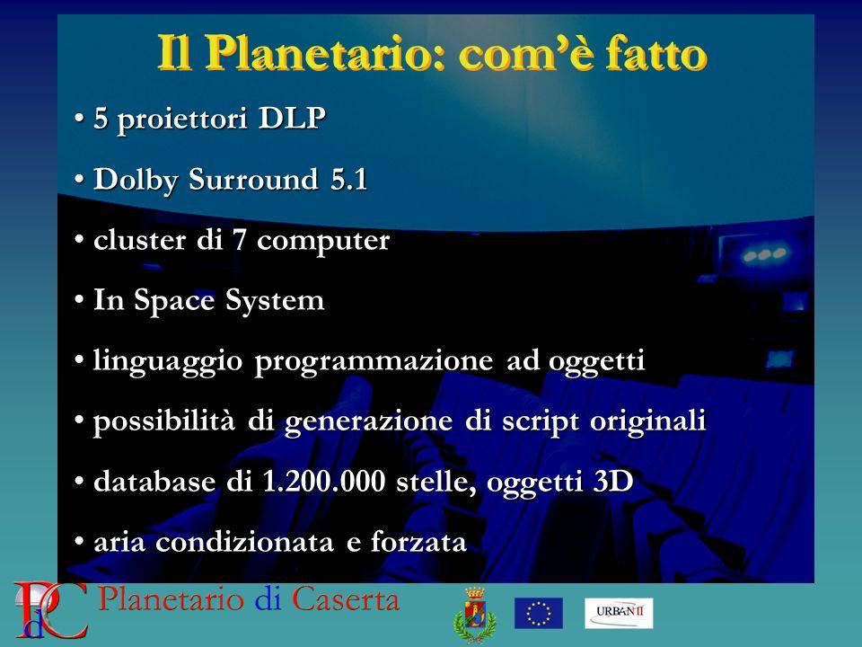 5 proiettori DLP 5 proiettori DLP Dolby Surround 5.1 Dolby Surround 5.1 cluster di 7 computer cluster di 7 computer In Space System In Space System li
