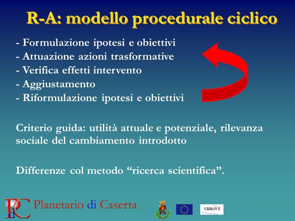 R-A: modello procedurale ciclico - Formulazione ipotesi e obiettivi - Attuazione azioni trasformative - Verifica effetti intervento - Aggiustamento -