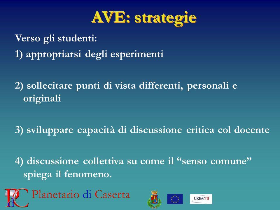 AVE: strategie Verso gli studenti: 1) appropriarsi degli esperimenti 2) sollecitare punti di vista differenti, personali e originali 3) sviluppare cap