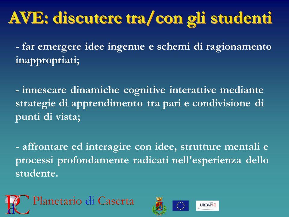 AVE: discutere tra/con gli studenti - far emergere idee ingenue e schemi di ragionamento inappropriati; - innescare dinamiche cognitive interattive me