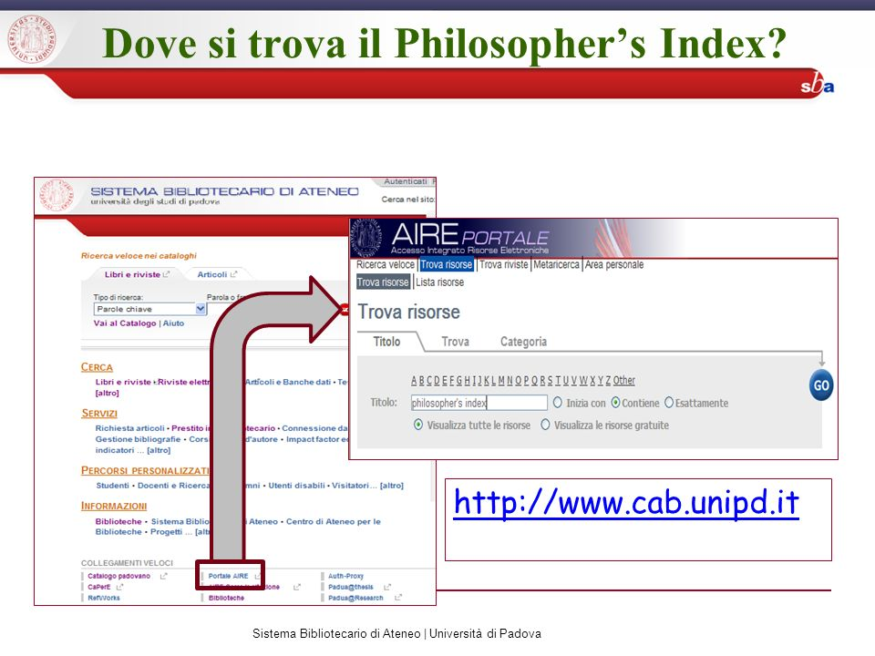 Dove si trova il Philosophers Index? http://www.cab.unipd.it Sistema Bibliotecario di Ateneo | Università di Padova