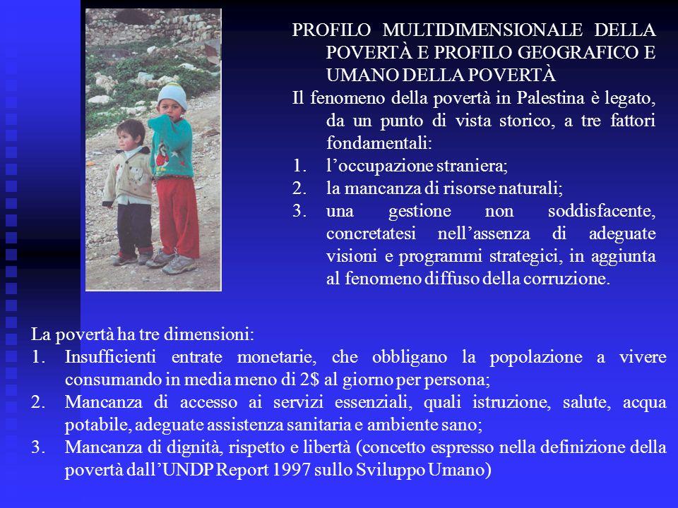 PROFILO MULTIDIMENSIONALE DELLA POVERTÀ E PROFILO GEOGRAFICO E UMANO DELLA POVERTÀ Il fenomeno della povertà in Palestina è legato, da un punto di vis