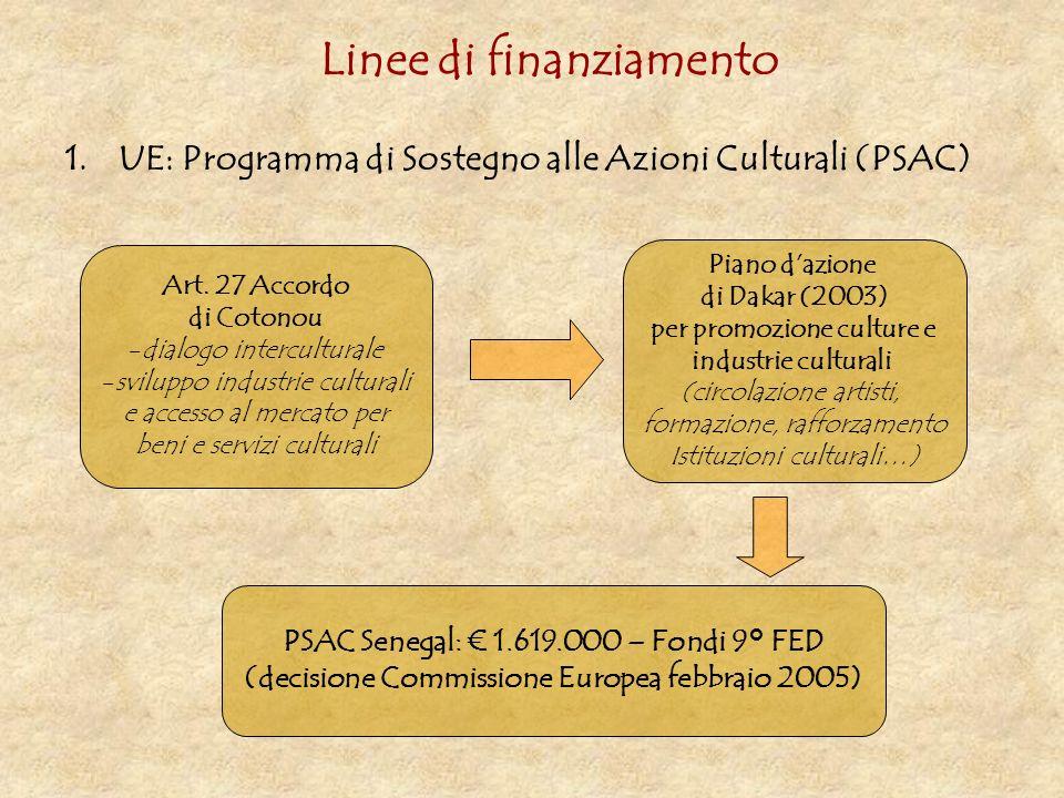 Linee di finanziamento 1.UE: Programma di Sostegno alle Azioni Culturali (PSAC) Art. 27 Accordo di Cotonou -dialogo interculturale -sviluppo industrie