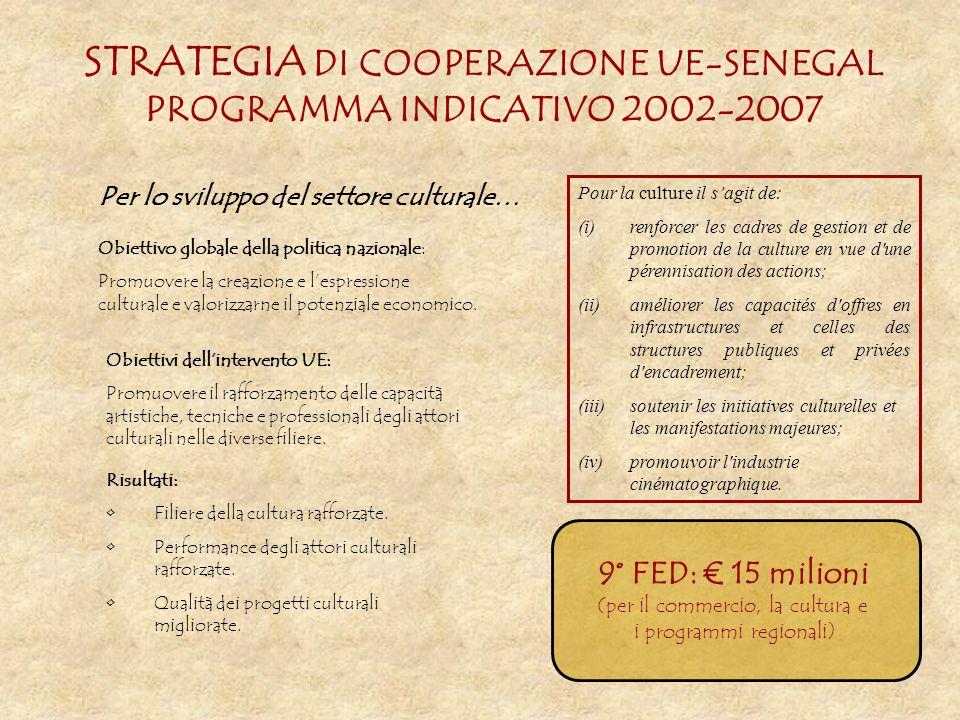 STRATEGIA DI COOPERAZIONE UE-SENEGAL PROGRAMMA INDICATIVO 2002-2007 Per lo sviluppo del settore culturale… Obiettivo globale della politica nazionale:
