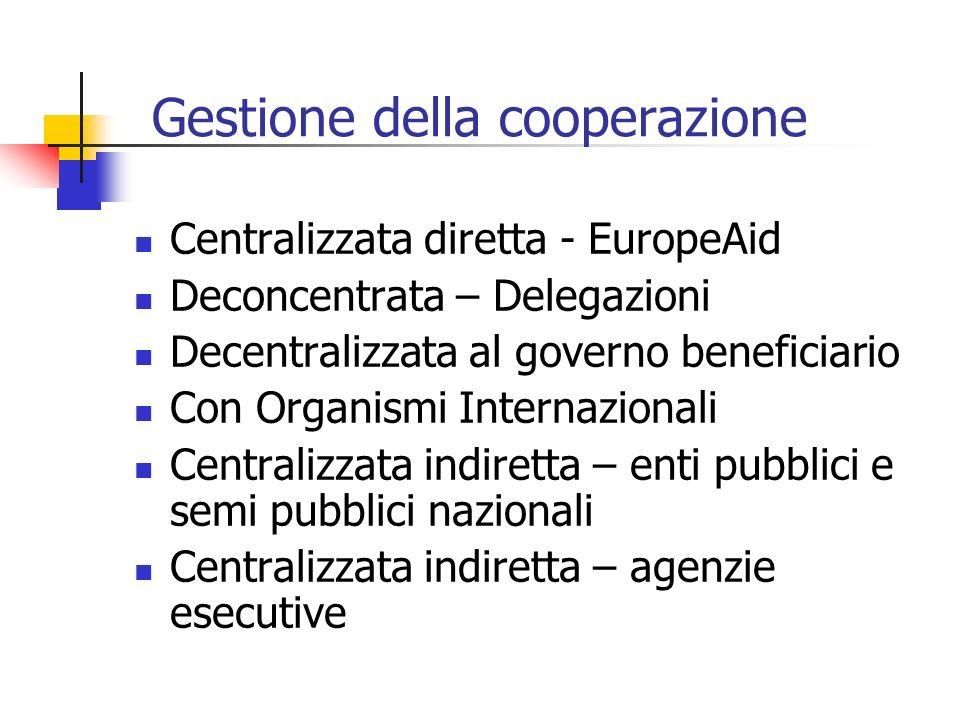 Gestione della cooperazione Centralizzata diretta - EuropeAid Deconcentrata – Delegazioni Decentralizzata al governo beneficiario Con Organismi Intern
