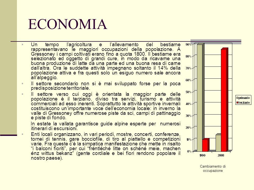 ECONOMIA Un tempo lagricoltura e lallevamento del bestiame rappresentavano le maggiori occupazioni della popolazione. A Gressoney i campi coltivati er