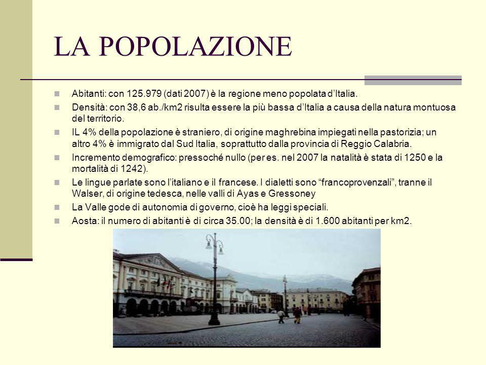 LA POPOLAZIONE Abitanti: con 125.979 (dati 2007) è la regione meno popolata dItalia. Densità: con 38,6 ab./km2 risulta essere la più bassa dItalia a c