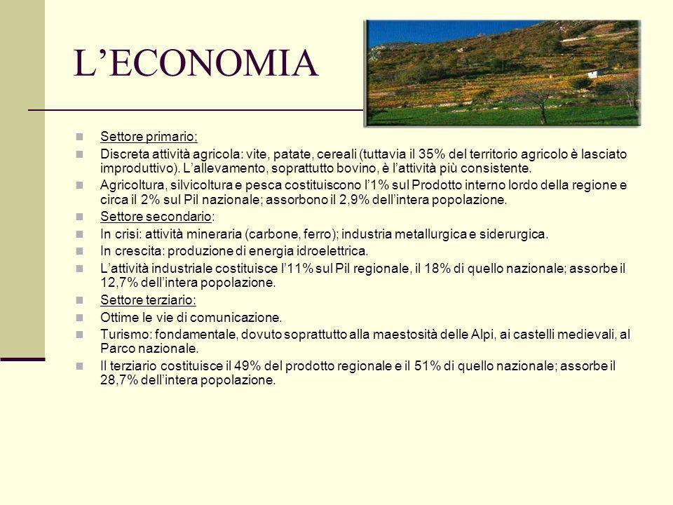LECONOMIA Settore primario; Discreta attività agricola: vite, patate, cereali (tuttavia il 35% del territorio agricolo è lasciato improduttivo). Lalle