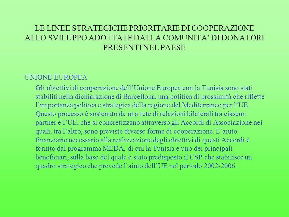 LE LINEE STRATEGICHE PRIORITARIE DI COOPERAZIONE ALLO SVILUPPO ADOTTATE DALLA COMUNITA DI DONATORI PRESENTI NEL PAESE UNIONE EUROPEA Gli obiettivi di