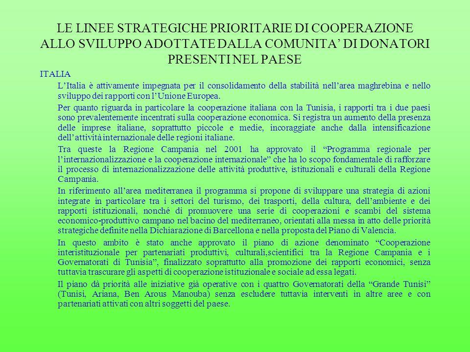 LE LINEE STRATEGICHE PRIORITARIE DI COOPERAZIONE ALLO SVILUPPO ADOTTATE DALLA COMUNITA DI DONATORI PRESENTI NEL PAESE ITALIA LItalia è attivamente imp
